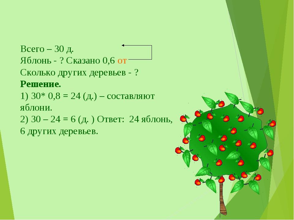 Всего – 30 д. Яблонь - ? Сказано 0,6 от Сколько других деревьев - ? Решение....