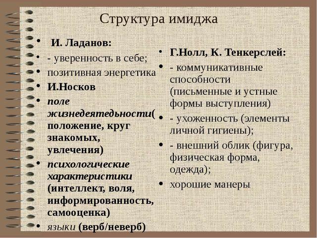 Структура имиджа И. Ладанов: - уверенность в себе; позитивная энергетика И.Но...