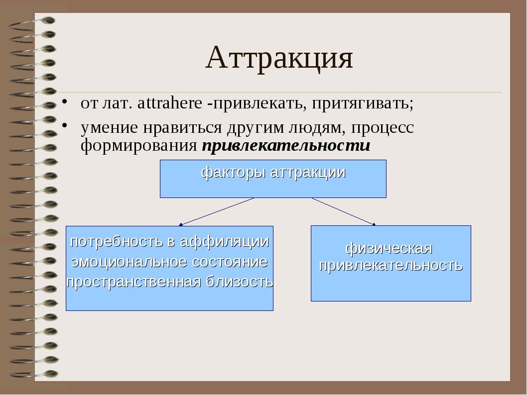 Аттракция от лат. attrahere -привлекать, притягивать; умение нравиться другим...