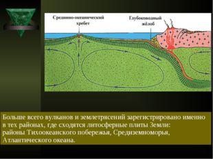 Больше всего вулканов и землетрясений зарегистрировано именно в тех районах,