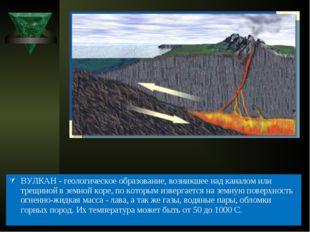 ВУЛКАН - геологическое образование, возникшее над каналом или трещиной в земн