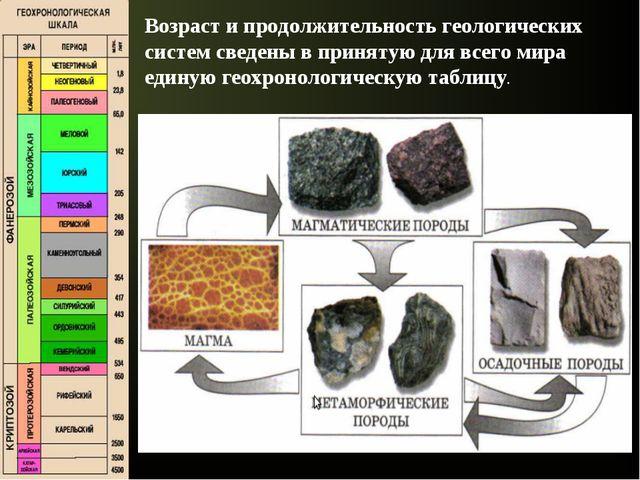 Возраст и продолжительность геологических систем сведены в принятую для всего...