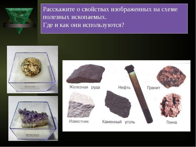 Расскажите о свойствах изображенных на схеме полезных ископаемых. Где и как о...