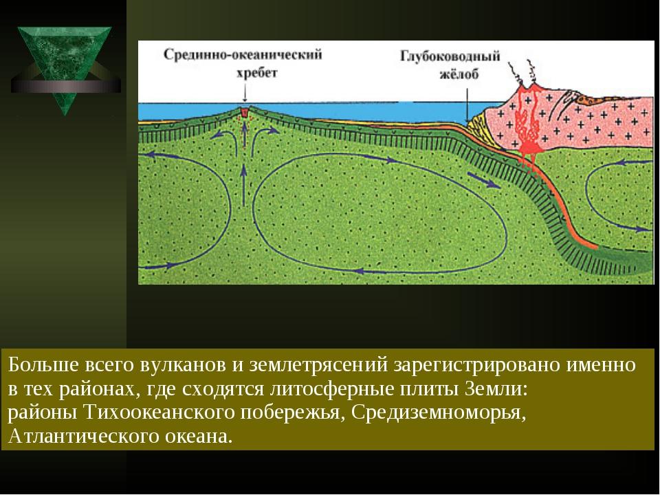 Больше всего вулканов и землетрясений зарегистрировано именно в тех районах,...