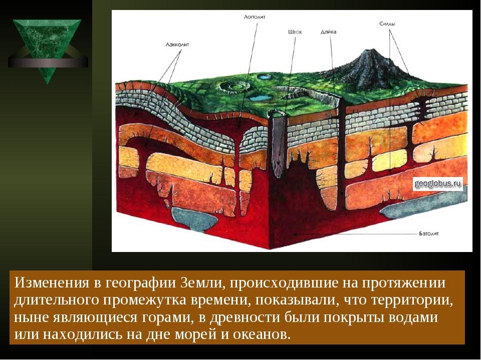 Изменения в географии Земли, происходившие на протяжении длительного промежут...
