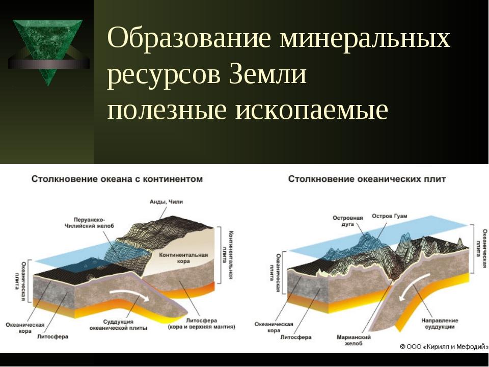 Образование минеральных ресурсов Земли полезные ископаемые