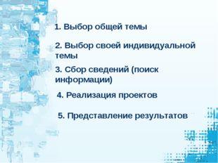 1. Выбор общей темы 2. Выбор своей индивидуальной темы 3. Сбор сведений (поис