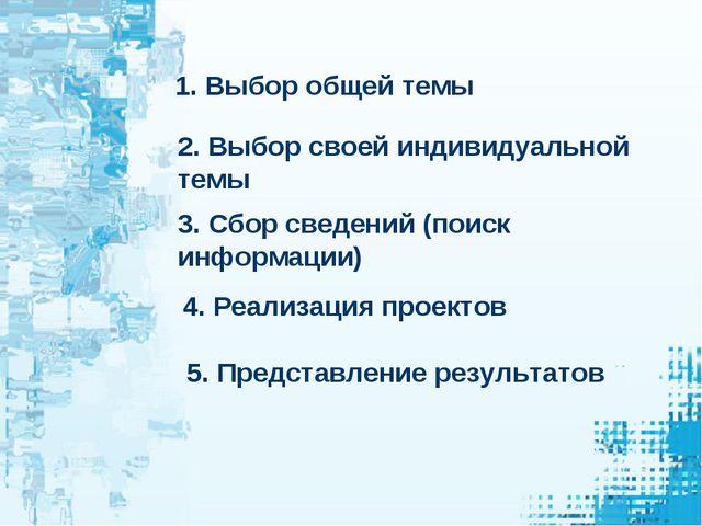 1. Выбор общей темы 2. Выбор своей индивидуальной темы 3. Сбор сведений (поис...