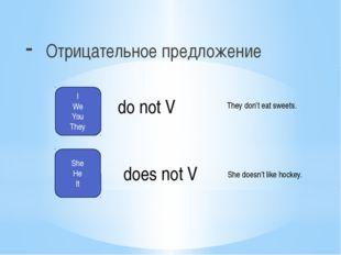 - Отрицательное предложение I We You They do not V She He It does not V They