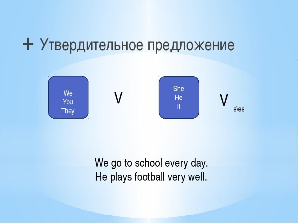 + Утвердительное предложение I We You They V She He It V s\es We go to school...