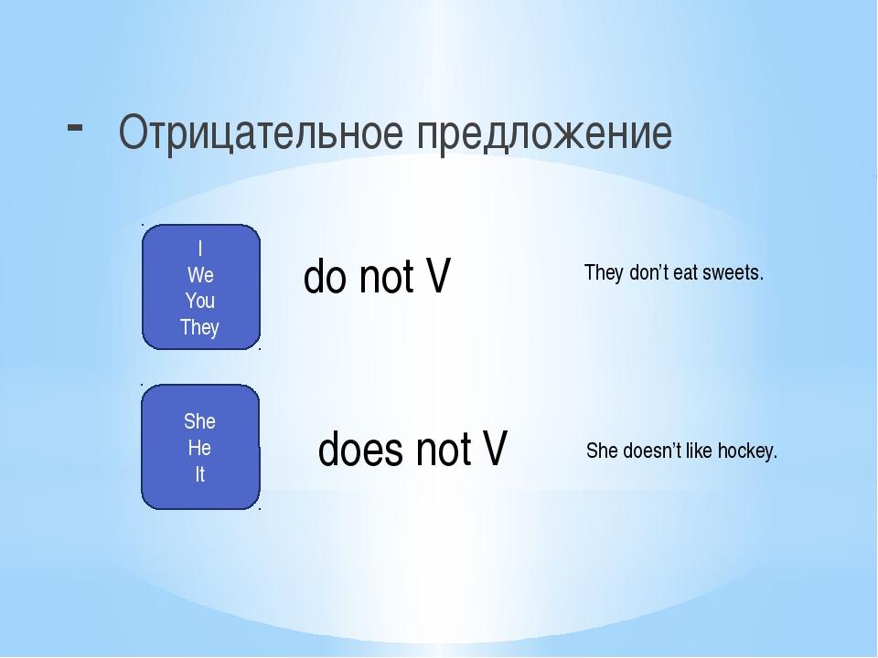 - Отрицательное предложение I We You They do not V She He It does not V They...