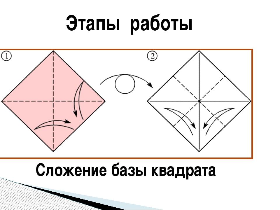 Этапы работы Сложение базы квадрата