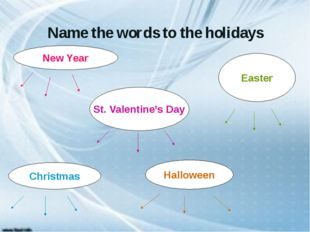 Name the words to the holidays New Year Christmas Easter St. Valentine's Day