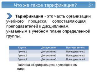 Что же такое тарификация? Тарификация - это часть организации учебного процес