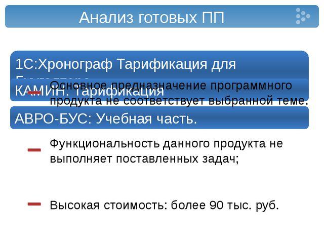 Анализ готовых ПП 1С:Хронограф Тарификация для Бухгалтера КАМИН: Тарификация...