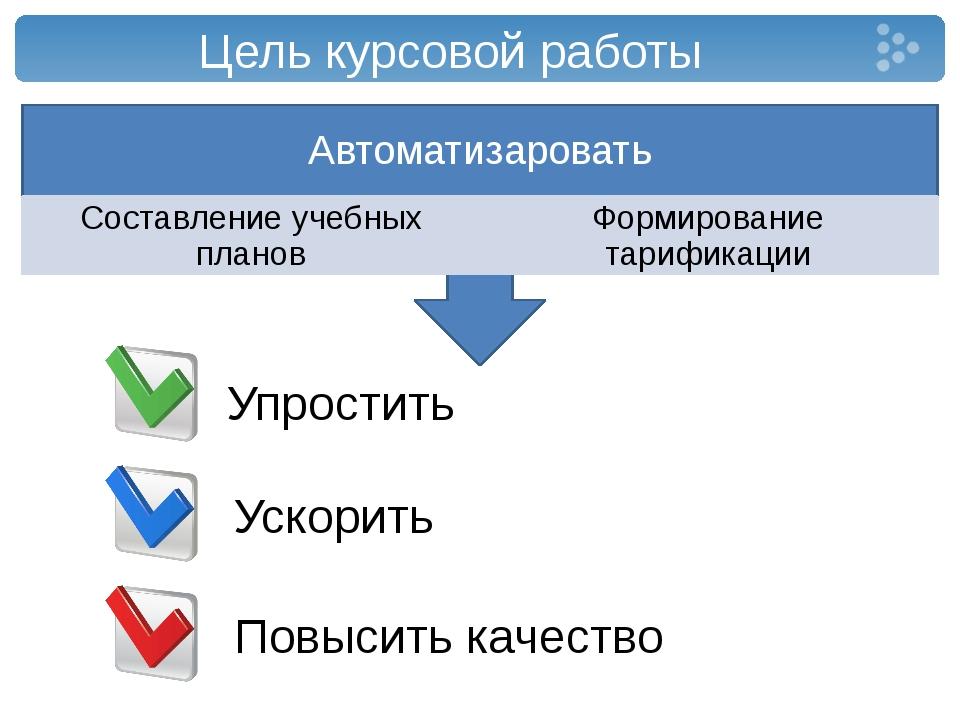 Цель курсовой работы Автоматизаровать Составление учебных планов Формирование...