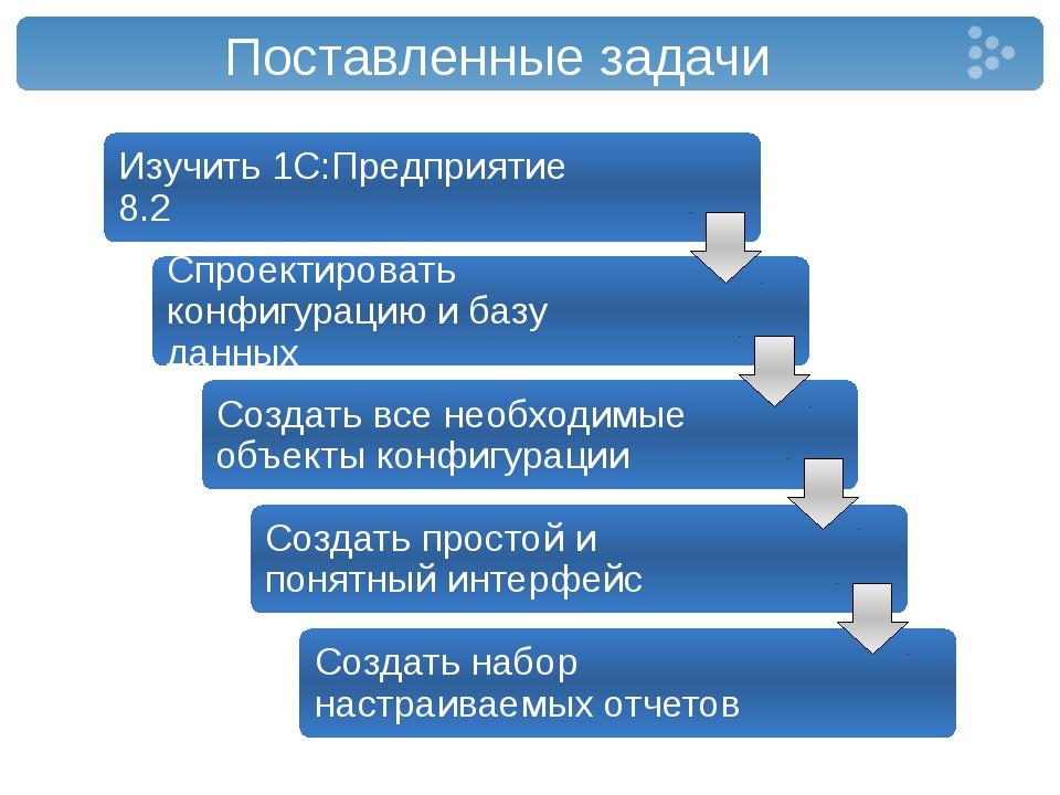 Поставленные задачи Изучить 1С:Предприятие 8.2 Cпроектировать конфигурацию и...
