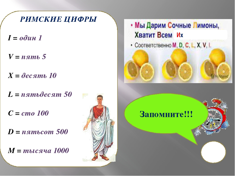РИМСКИЕ ЦИФРЫ I = один 1 V = пять 5 X = десять 10 L = пятьдесят 50 C = сто 10...