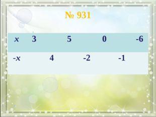 № 931 х350-6 -х4-2-1