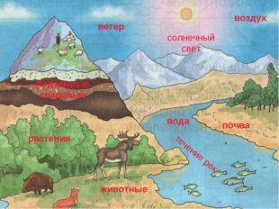 Найди на рисунке природные богатства. солнечный свет воздух ветер подземные к