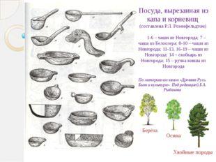 Посуда, вырезанная из капа и корневищ (составлена Р.Л. Розенфельдтом) 1-6 – ч