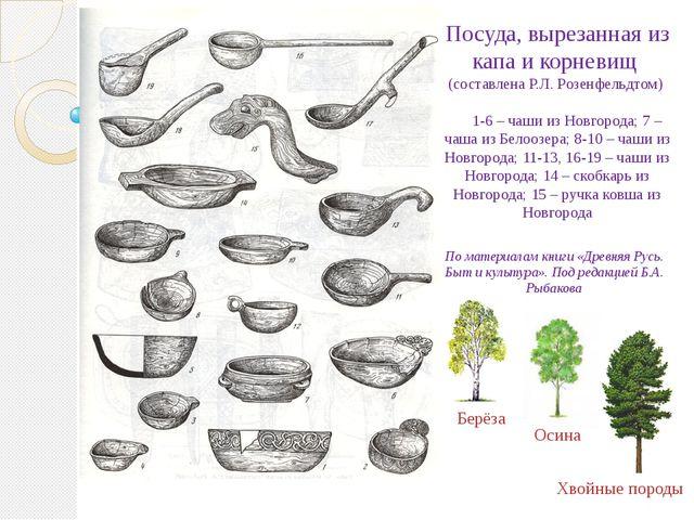 Посуда, вырезанная из капа и корневищ (составлена Р.Л. Розенфельдтом) 1-6 – ч...