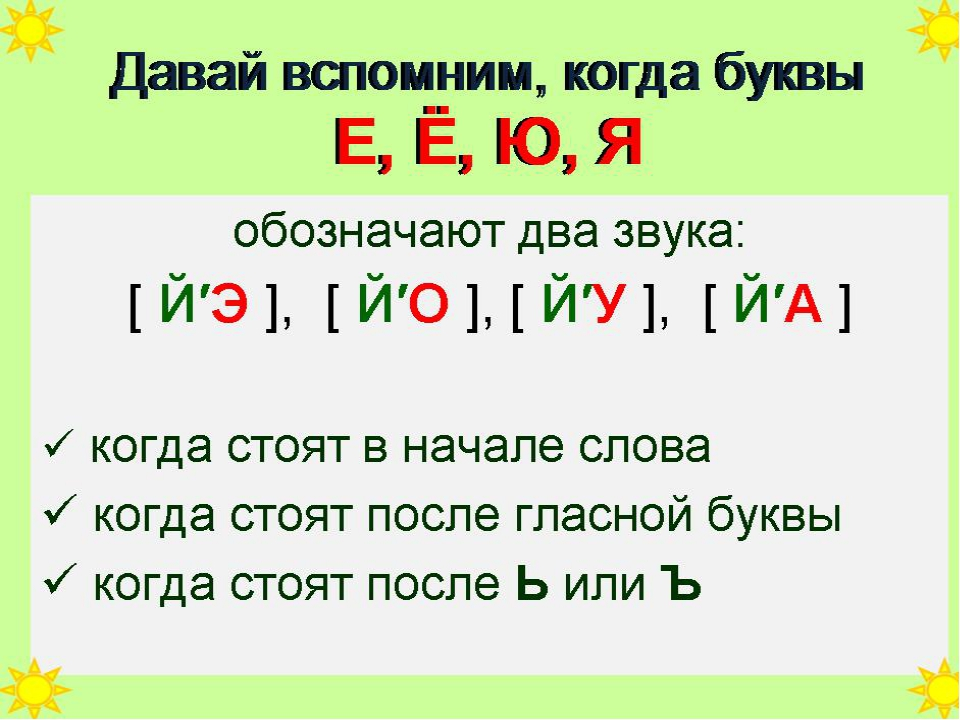 "Презентация к уроку ""Буква Ё в начале слова"""