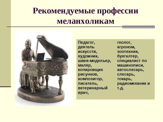 Рекомендуемые профессии меланхоликам Педагог, деятель искусств, художник, шве...