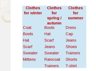 Clothes for winter Clothes for spring / autumn Clothes for summer Coat Boots