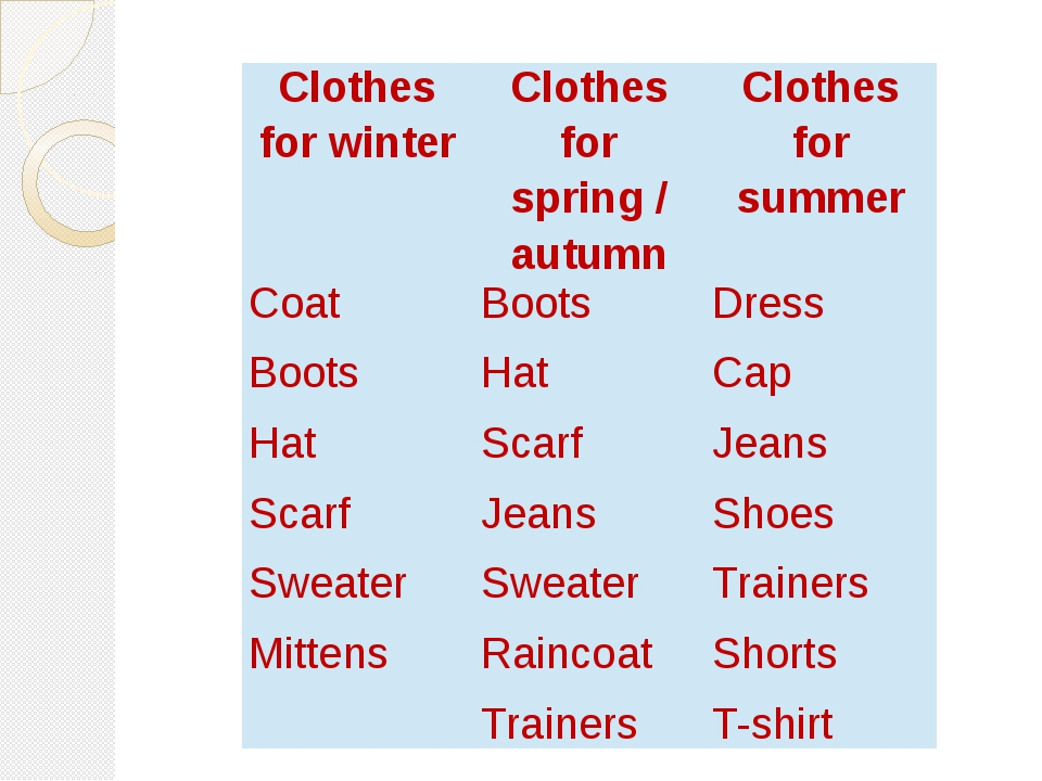Clothes for winter Clothes for spring / autumn Clothes for summer Coat Boots...