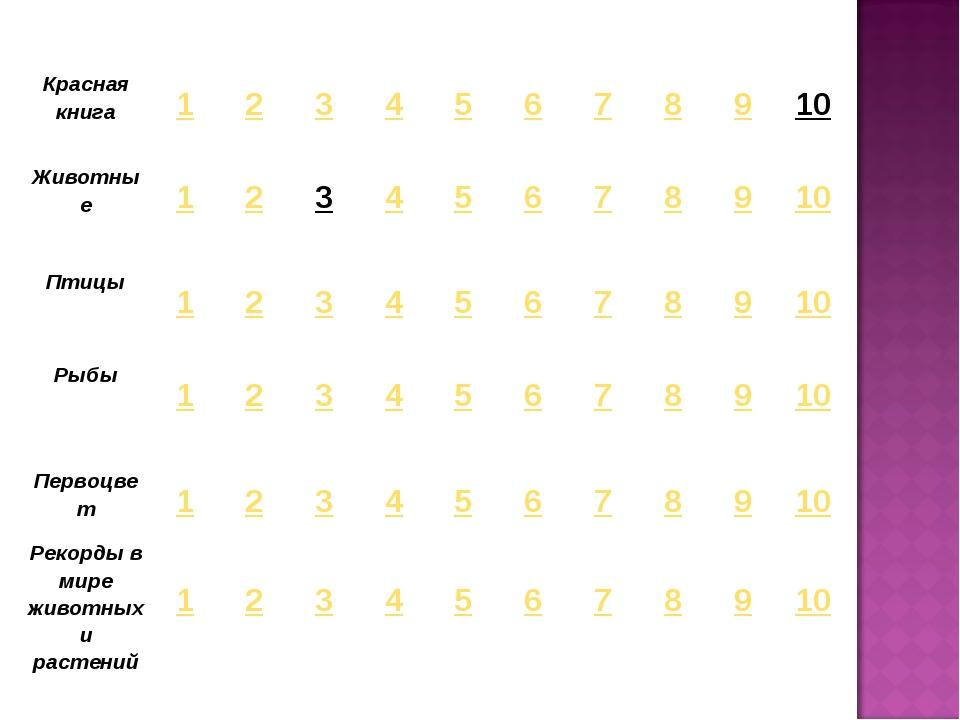 Красная книга 1 2 3 4 5 6 7 8 9 10 Животные 1 2 3 4 5 6 7...