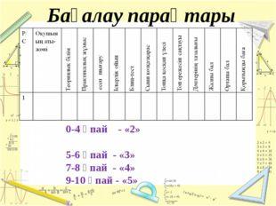 Бағалау парақтары 0-4 ұпай - «2» 5-6 ұпай - «3» 7-8 ұпай - «4» 9-10 ұпай - «5»