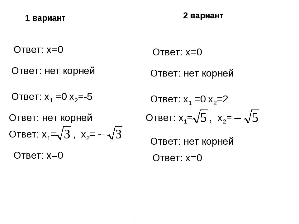 Ответ: х=0 Ответ: нет корней Ответ: х1 =0 х2=-5 Ответ: нет корней Ответ: х1=...