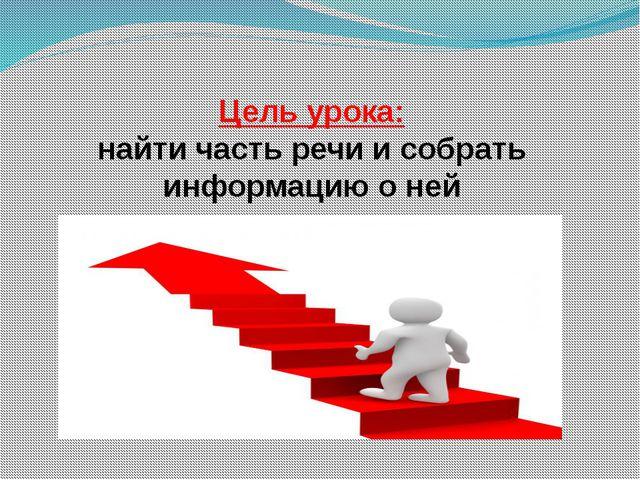 Цель урока: найти часть речи и собрать информацию о ней