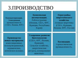 3.ПРОИЗВОДСТВО Производство новых материалов: композиционные, полупроводников