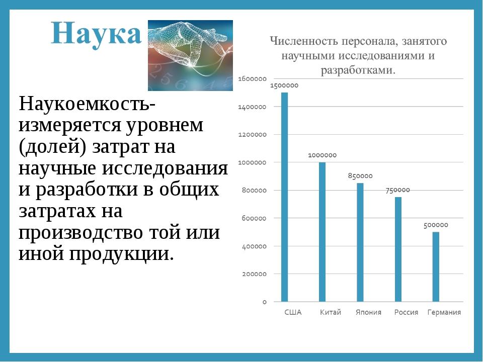 Наукоемкость- измеряется уровнем (долей) затрат на научные исследования и ра...