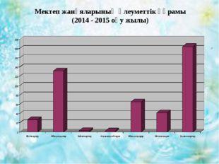 Мектеп жанұяларының әлеуметтік құрамы (2014 - 2015 оқу жылы)