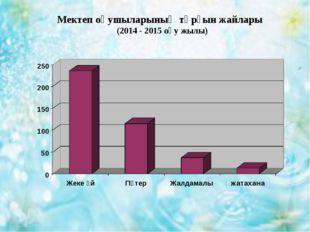 Мектеп оқушыларының тұрғын жайлары (2014 - 2015 оқу жылы)