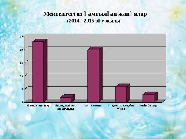 Мектептегі аз қамтылған жанұялар (2014 - 2015 оқу жылы)