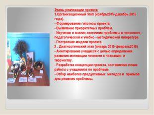 Этапы реализации проекта: 1.Организационный этап (ноябрь2015-декабрь 2015 го