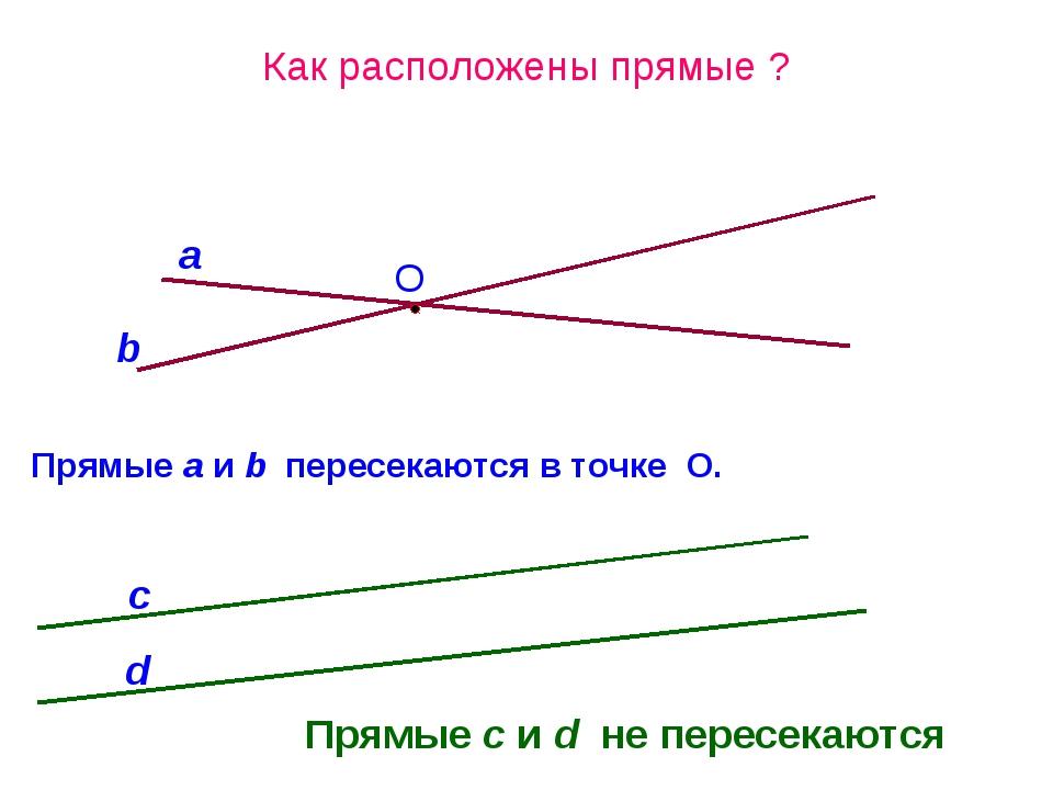 Как расположены прямые ? O b Прямые а и b пересекаются в точке О. a Прямые с...