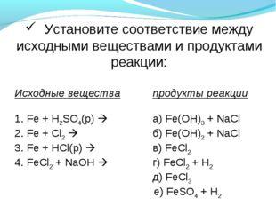 Установите соответствие между исходными веществами и продуктами реакции: Исх