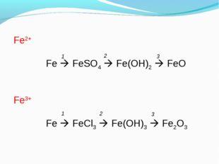 Fe2+   Fe  FeSO4  Fe(OH)2  FeO Fe3+ Fe  FeCl3  Fe(OH)3  Fe2O3 1 2 3