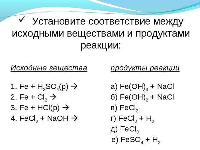 Установите соответствие между исходными веществами и продуктами реакции: Исх...