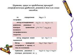 Укажите, какие из приведенных примеров - логарифмических уравнений, решаются