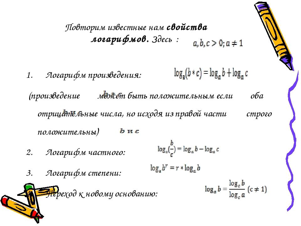 Повторим известные намсвойства логарифмов.Здесь : 1. Логарифм произве...