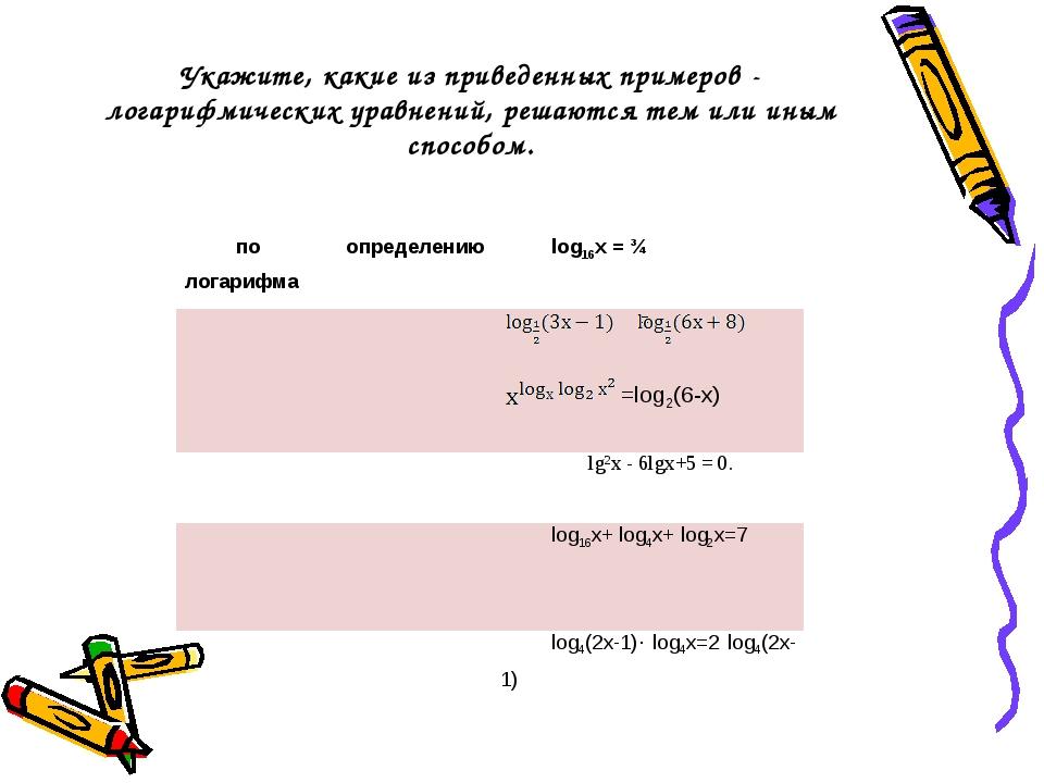 Укажите, какие из приведенных примеров - логарифмических уравнений, решаются...
