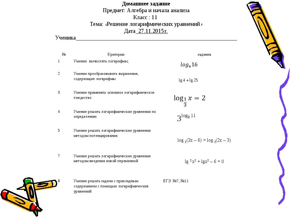 Домашнее задание Предмет: Алгебра и начала анализа Класс : 11 Тема: «Решение...