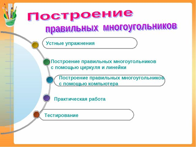 Устные упражнения Построение правильных многоугольников с помощью циркуля и...