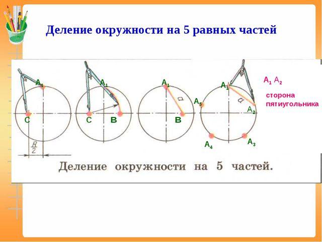 Деление окружности на 5 равных частей С А1 С в А1 А1 А1 в А2 А4 А5 А1 А2 сто...
